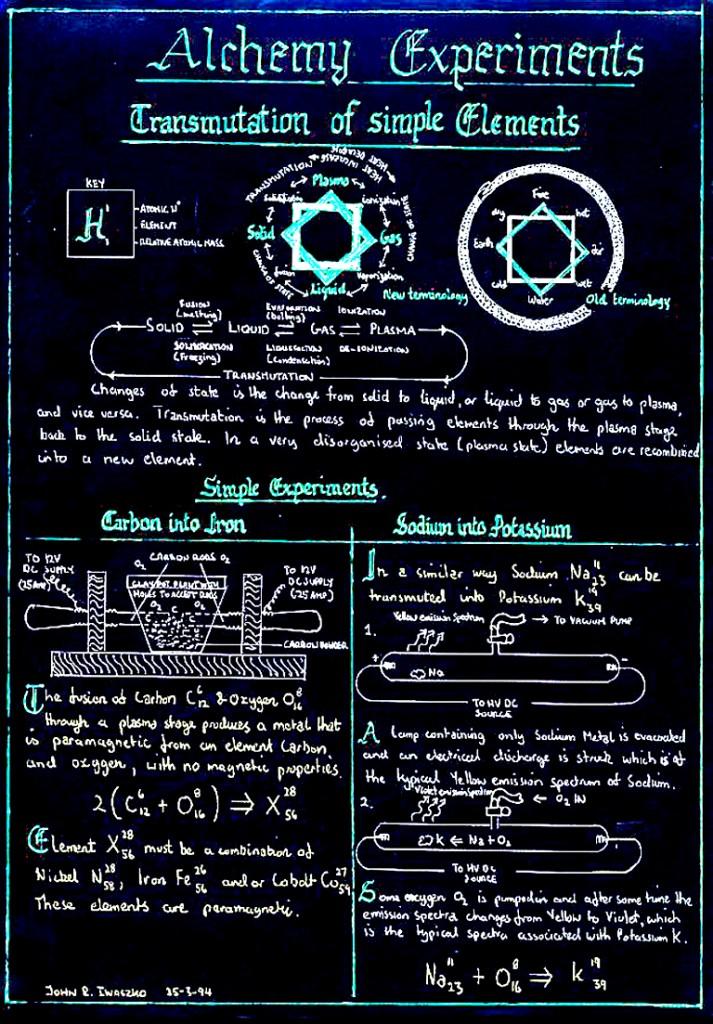 Alchemy blue print