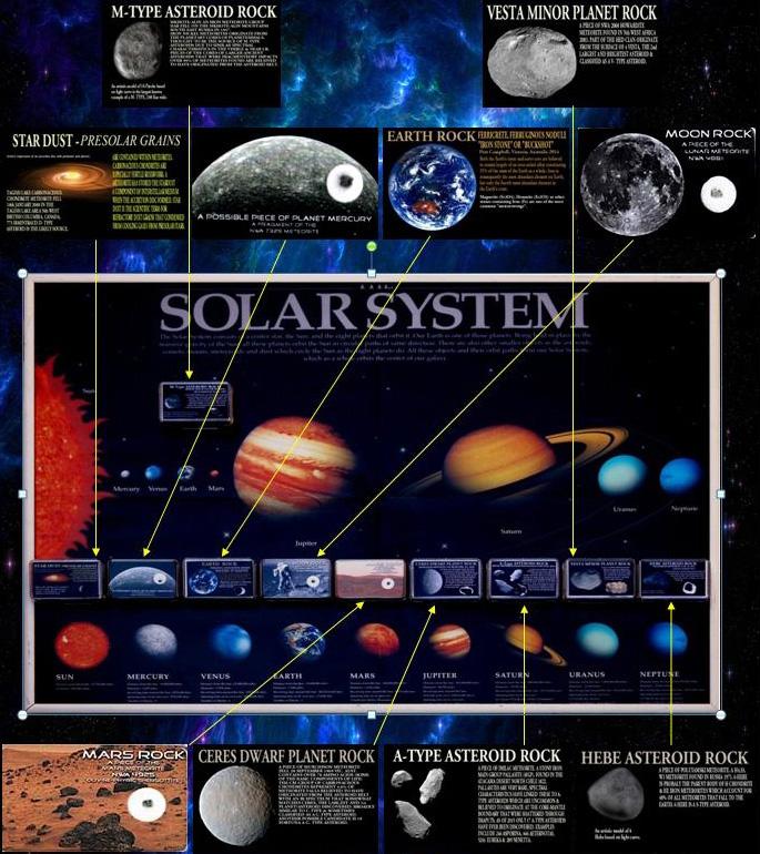 Planetary bodywall chart