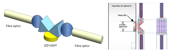 sideview of waveguide